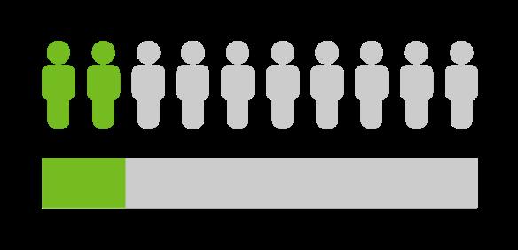 Seuil 20% de couverture - loi audiovisuelle