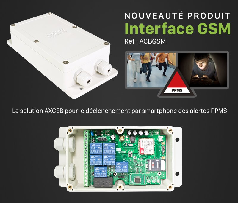 Interface GSM