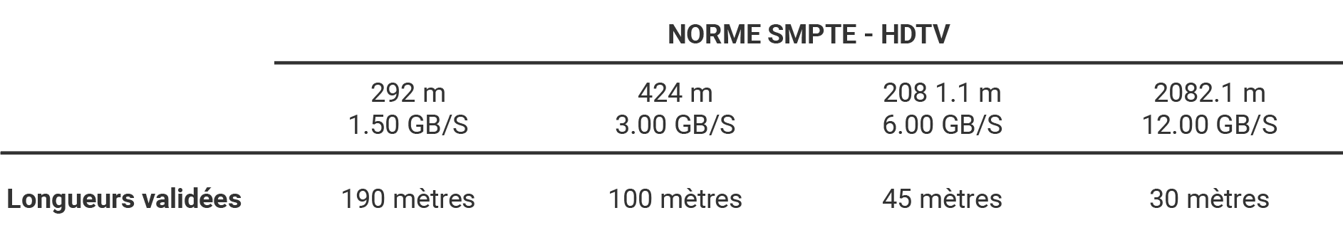 NORME SMPTE - HDTV